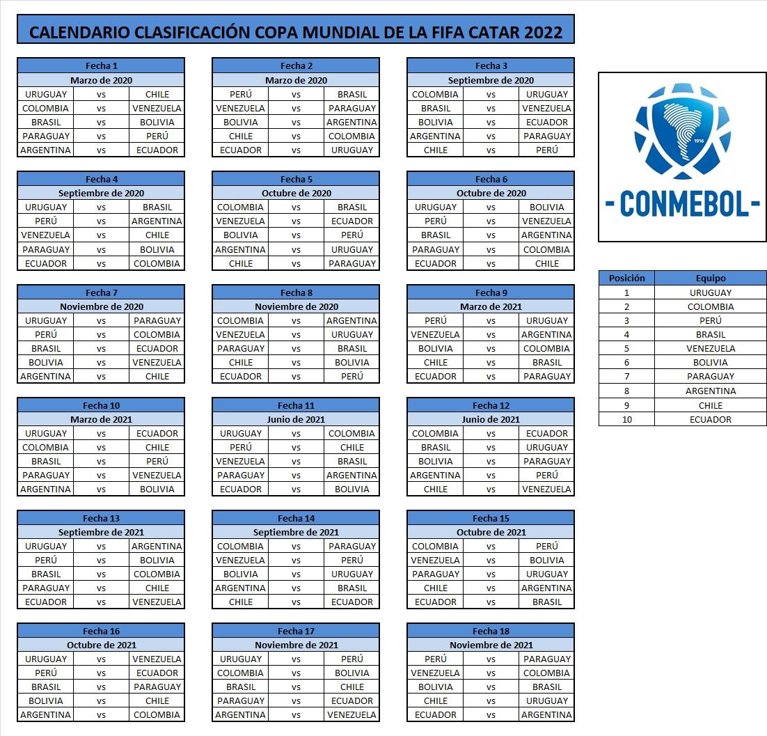 Eliminatorias sudamericanas Catar 2022