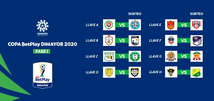 Copa BetPlay 2020