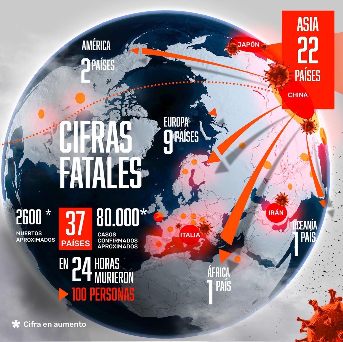 Infografía coronavirus 4