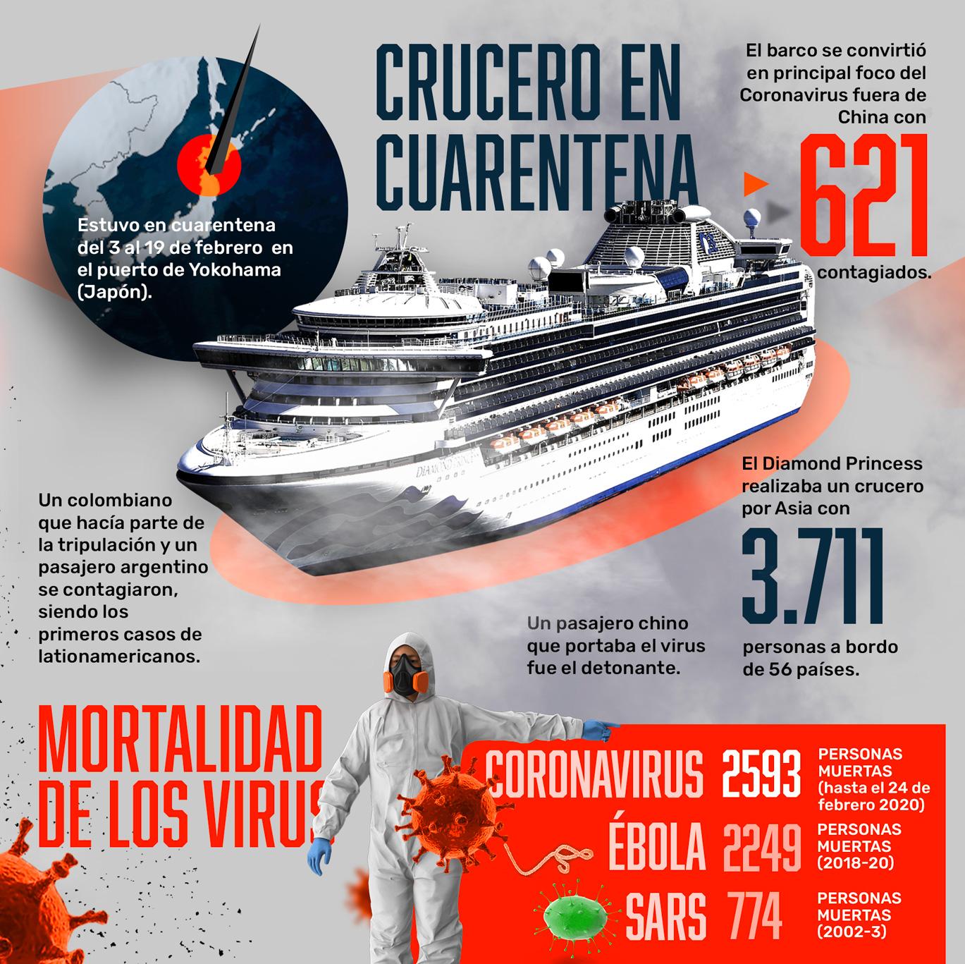 Infografía coronavirus 5