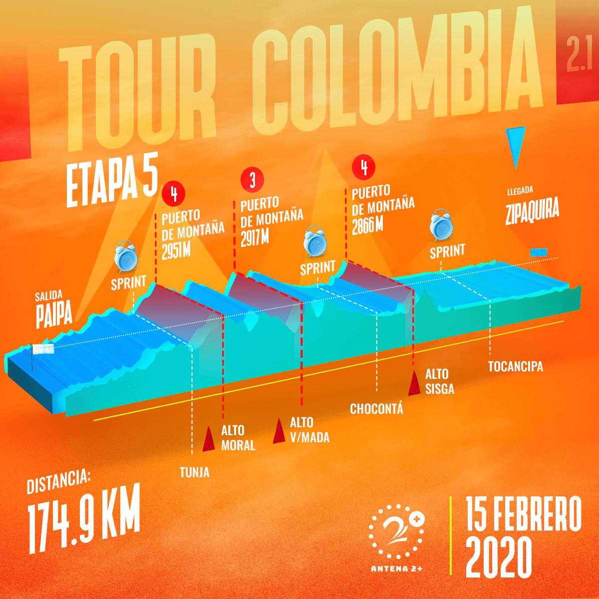 Tour Colombia 2020, etapa 5