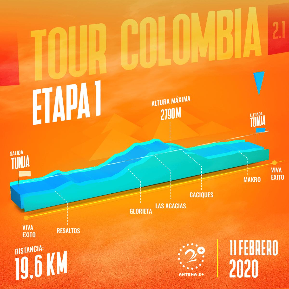 Tour Colombia 2020, etapa 1