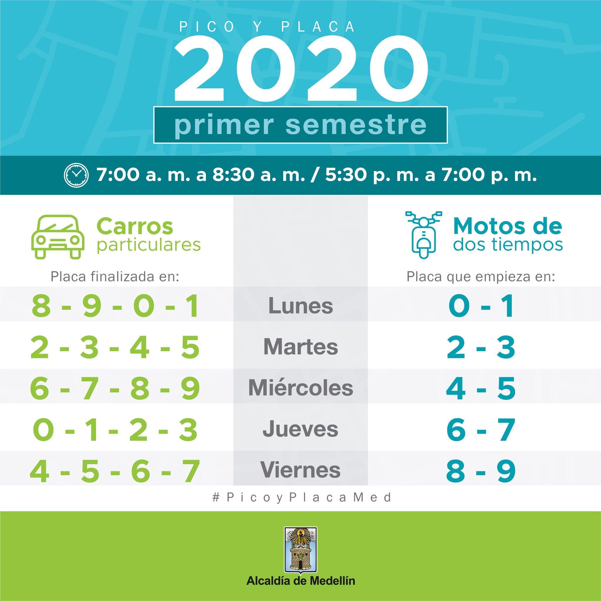 Pico y Placa primer semestre Medellín