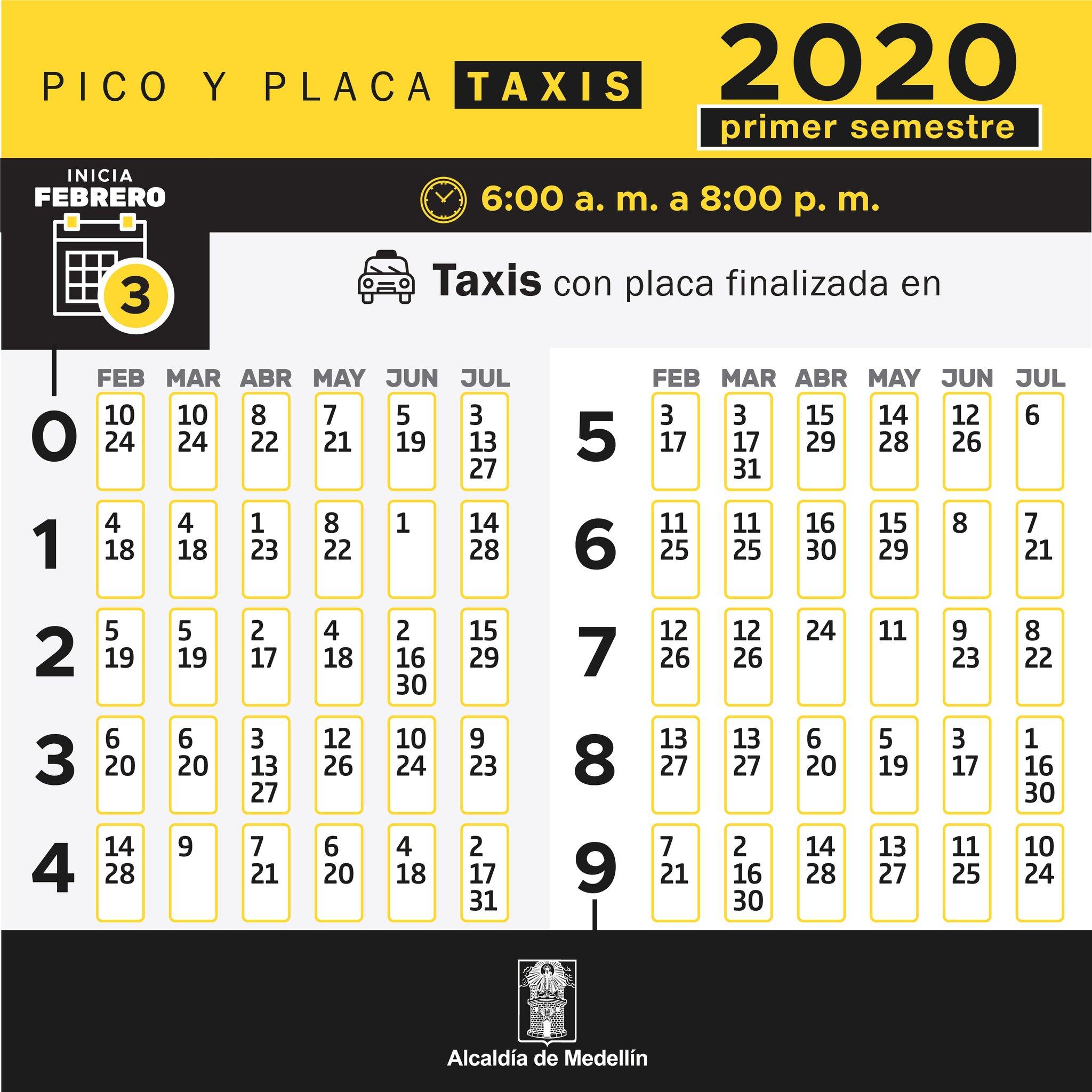 Rotación Pico y Placa taxis en Medellín