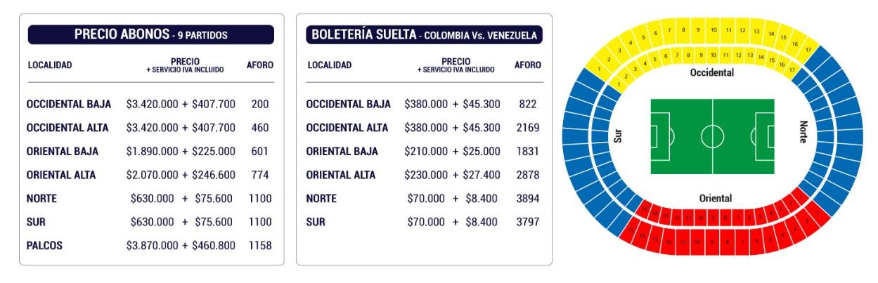 Boletería Selección Colombia