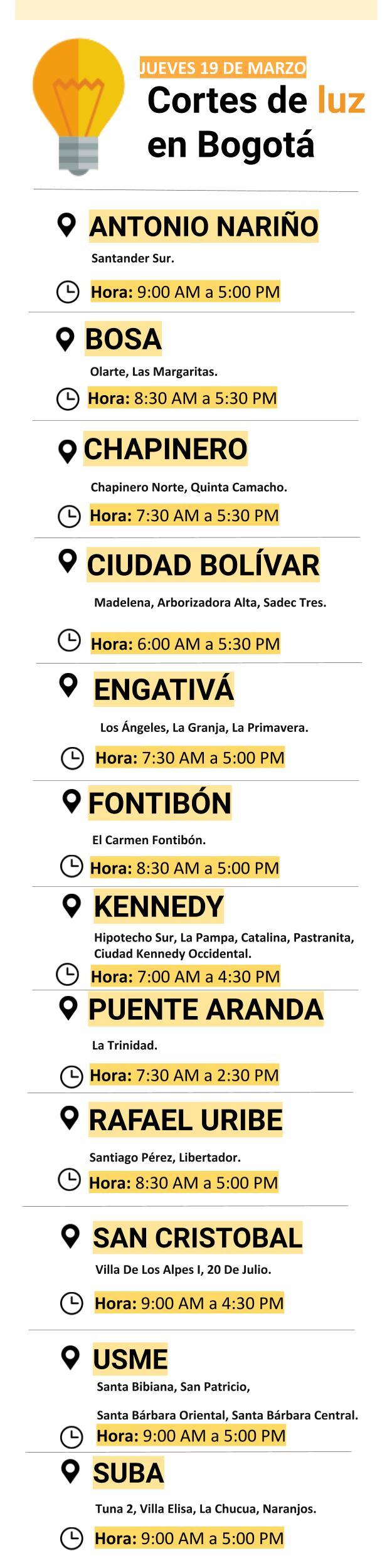 Cortes de luz programados para el jueves 19 de marzo en Bogotá.