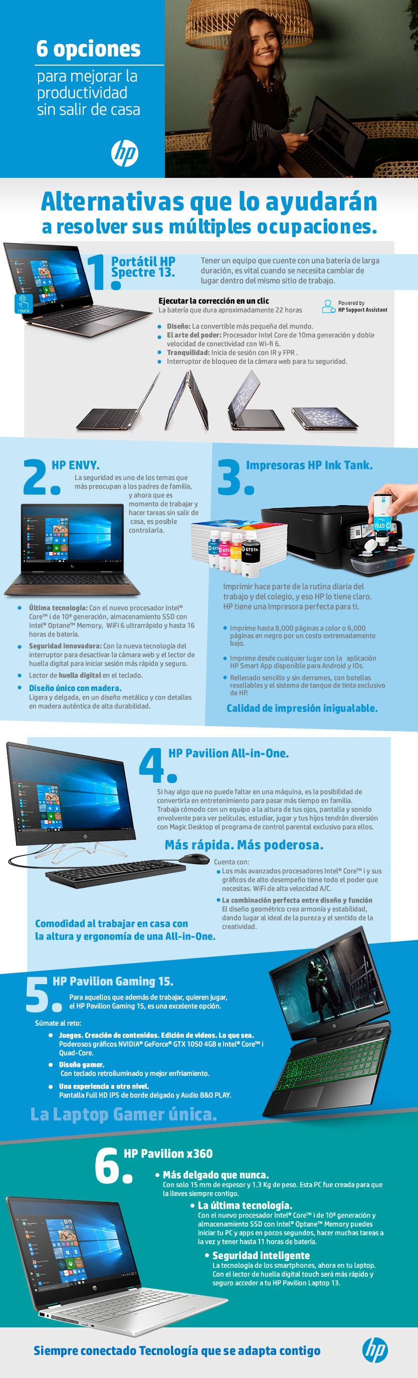 Herramientas de trabajo Hewlett-Packard
