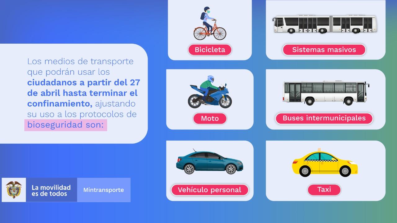 Vehículos autorizados para movilizarse en medio de la cuarentena