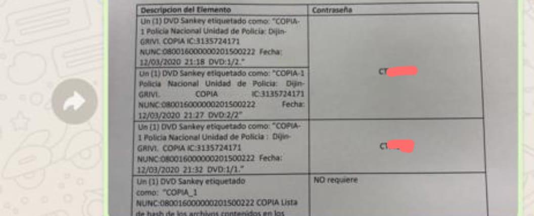 Audios de Ñeñepolítica