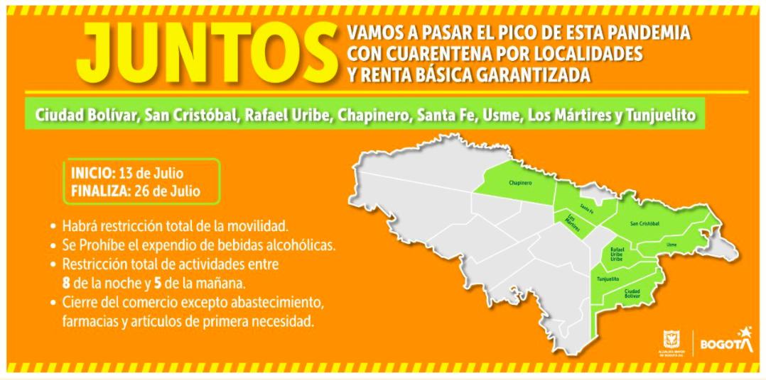 Cuarentena por localidades - grupo 1