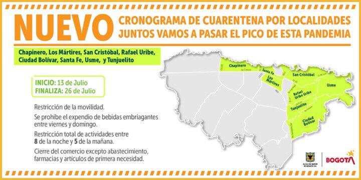 Nuevo cronograma cuarentena por localidades: primer grupo