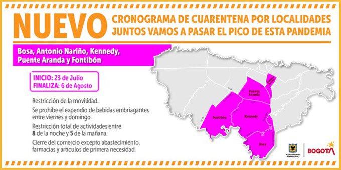 Nuevo cronograma cuarentena por localidades: segundo grupo
