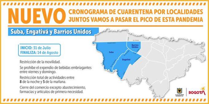 Nuevo cronograma cuarentena por localidades: tercer grupo