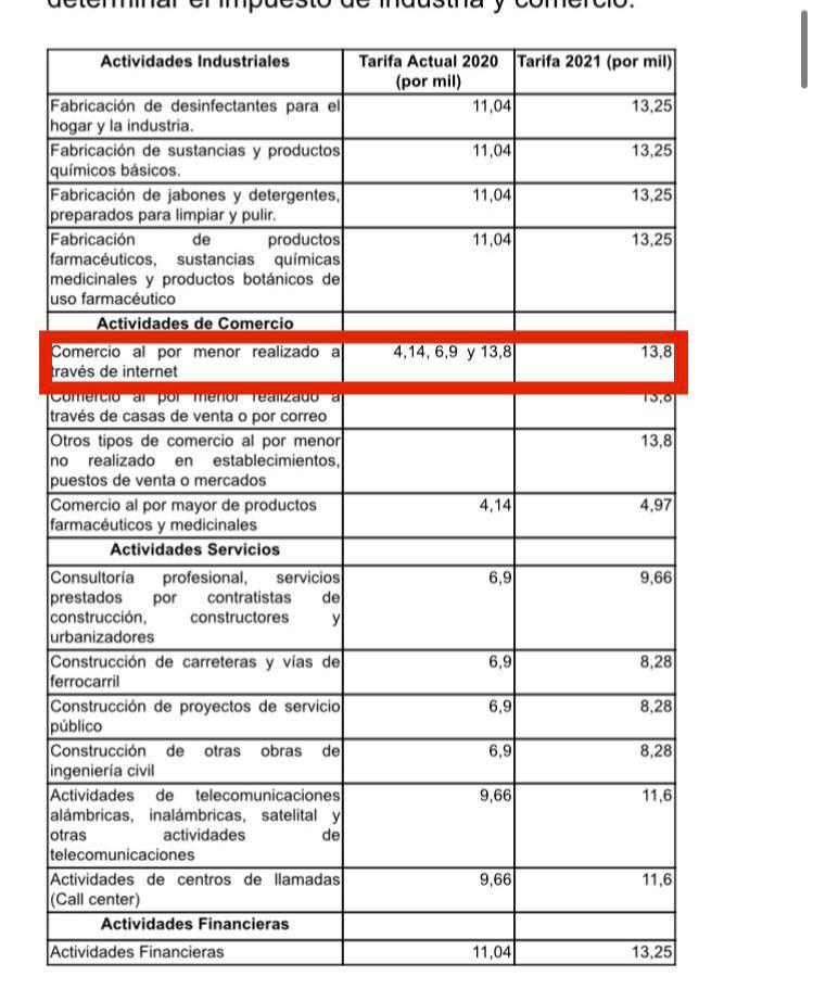 Proyecto sobre impuestos en Boogtá