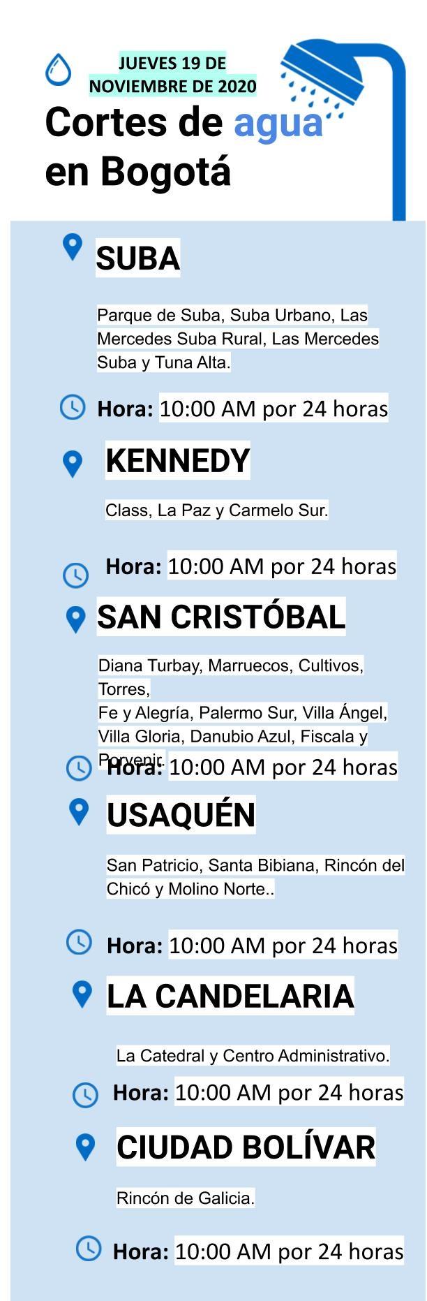 Cortes de luz para el 19 de septiembre en Bogotá