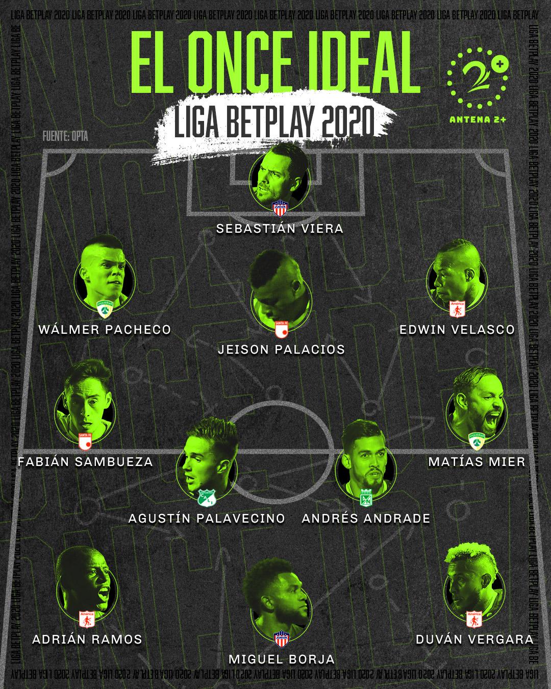 Once ideal Liga Betplay 2020