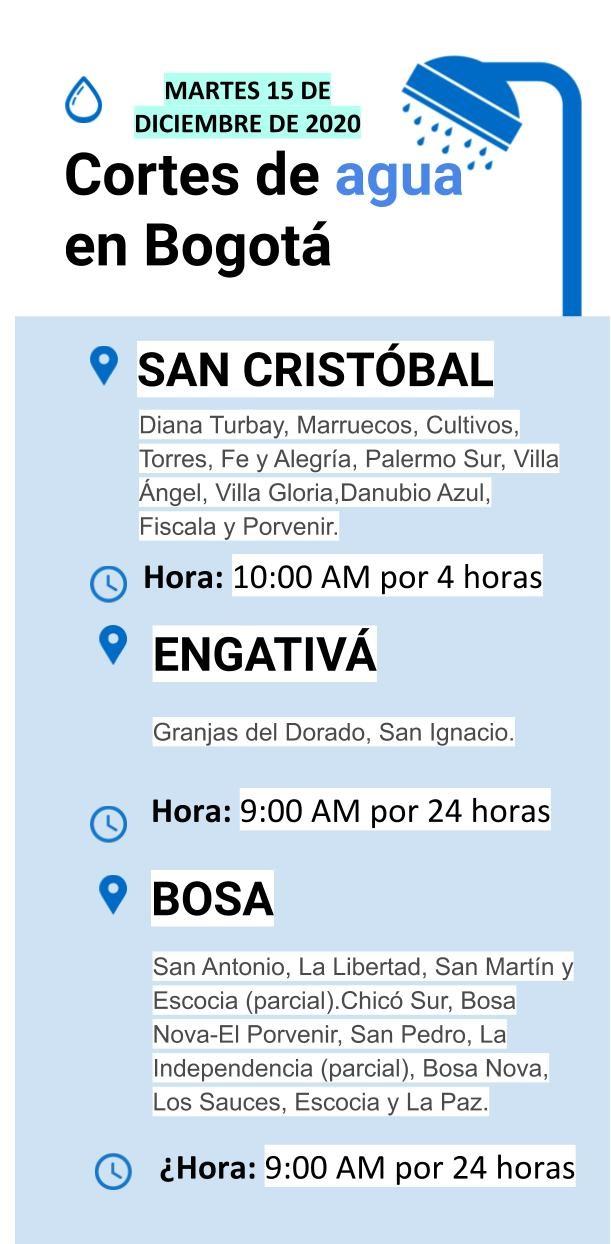 Cortes de agua para el 15 de diciembre en Bogotá
