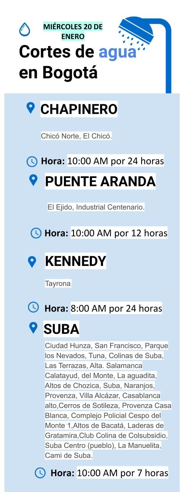 Cortes agua para el miércoles 20 de enero en Bogotá