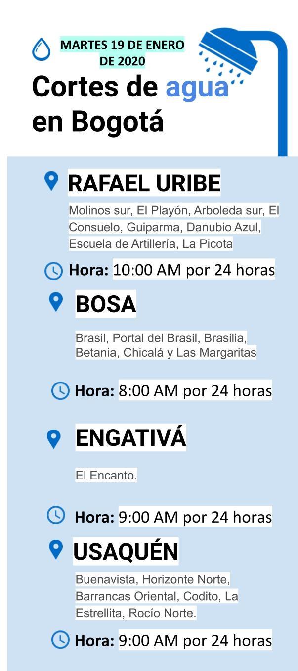 Cortes de agua para el martes 19 de enero en Bogotá