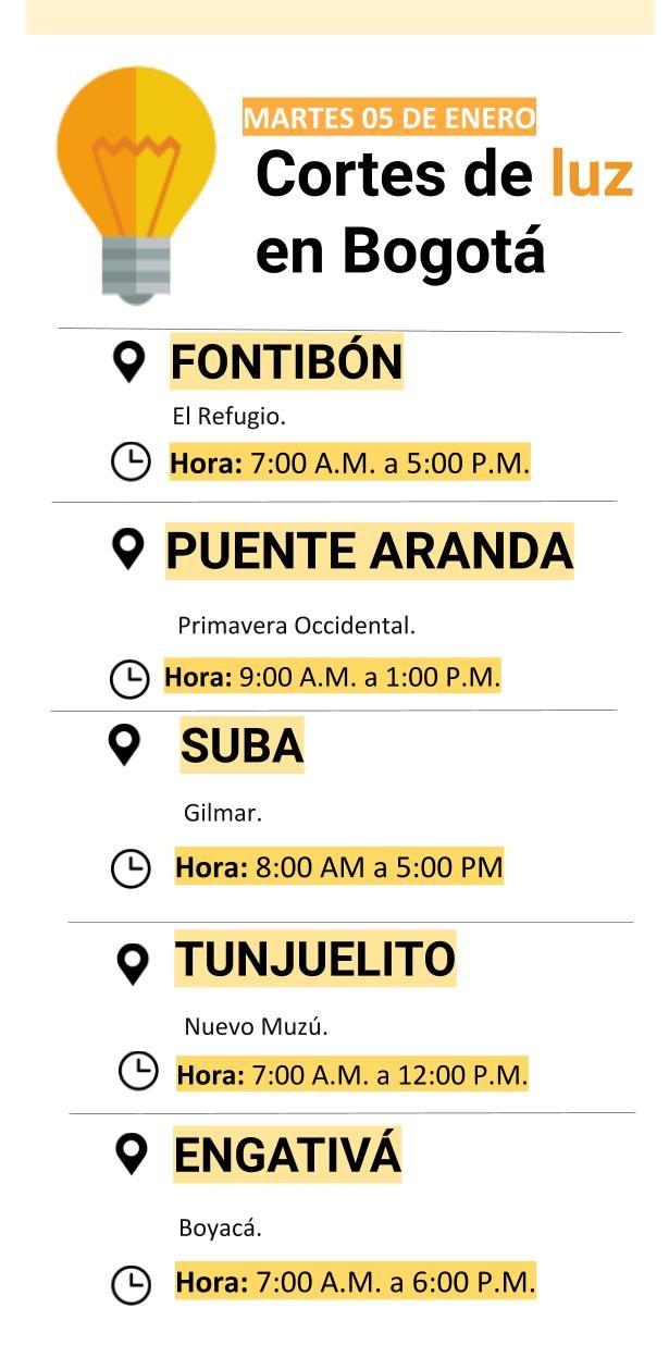 Cortes de luz en Bogotá para el martes 05 de enero