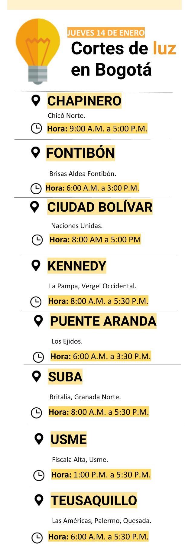 Cortes de luz para el jueves 14 de enero de 2021 en Bogotá