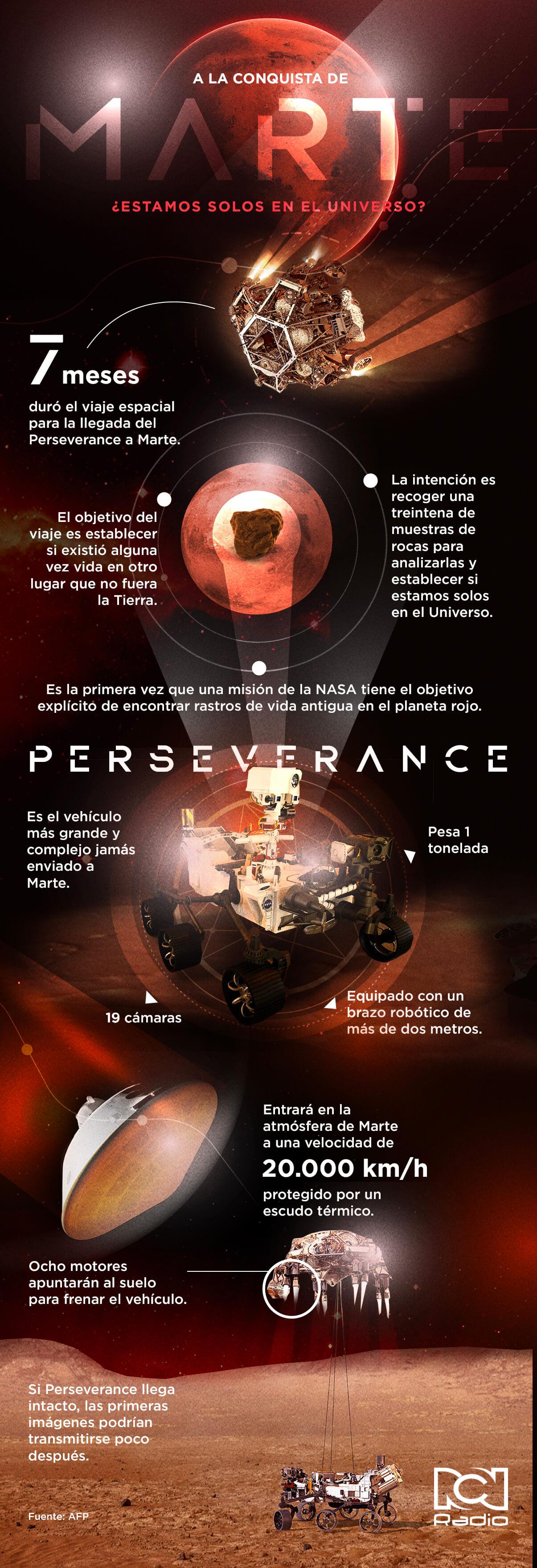 INFOGRAFÍA Perseverance, el rover dispuesto a descubrir si hubo vida en Marte