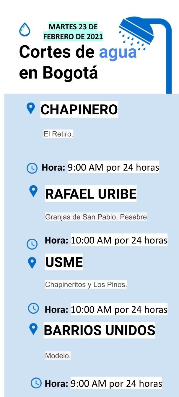 Cortes de agua para el 23 de febrero en Bogotá