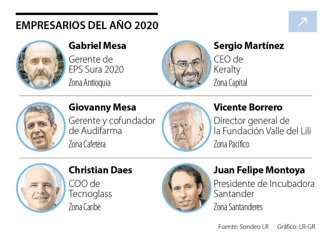 Empresarios del año 2020 premiados por el diario La República