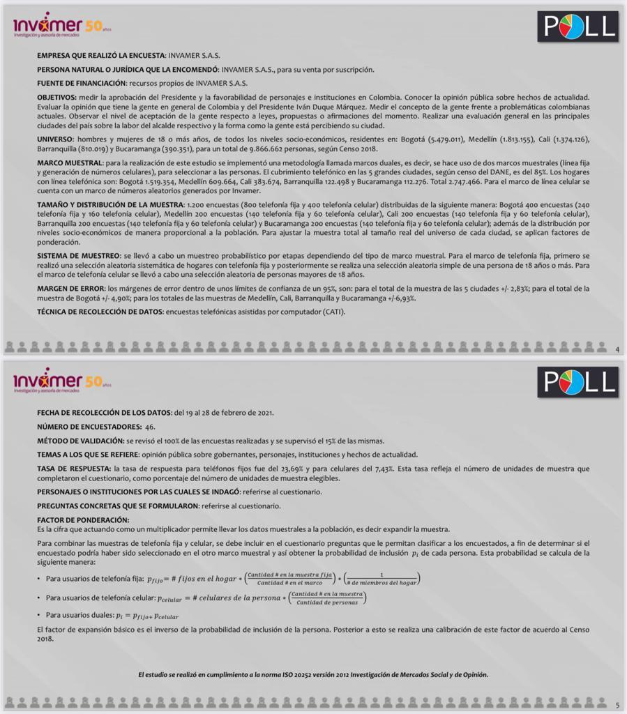 Ficha técnica de Invamer Mar 4