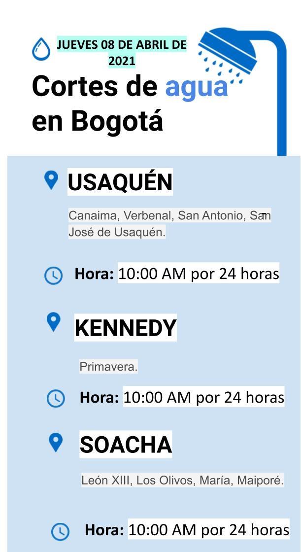 Cortes de agua en Bogotá para el jueves 08 de abril
