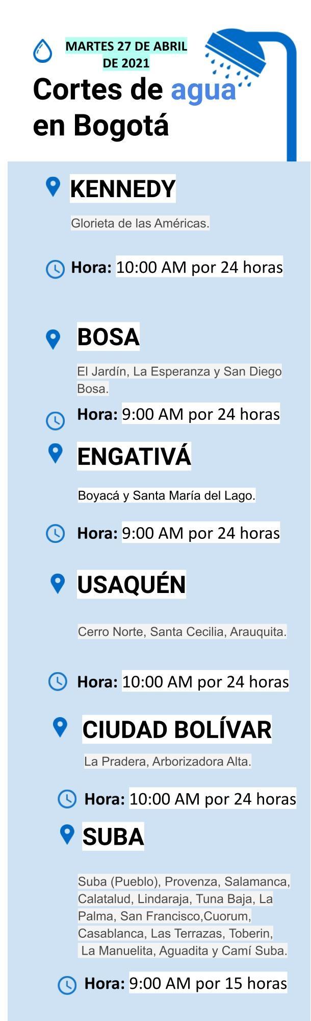 Cortes de agua en Bogotá para el martes