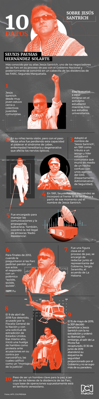 Jesús Santrich - infografía diez datos sobre el exguerrillero