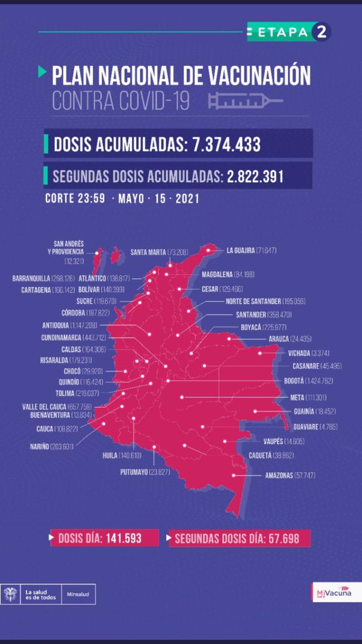 Así avanza la vacunación contra covid-19 en Colombia el domingo 16 de mayo de 2021