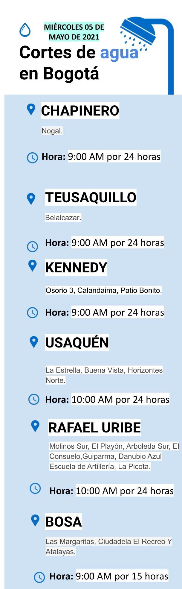 Cortes de agua en Bogotá para el miércoles 05 de mayo