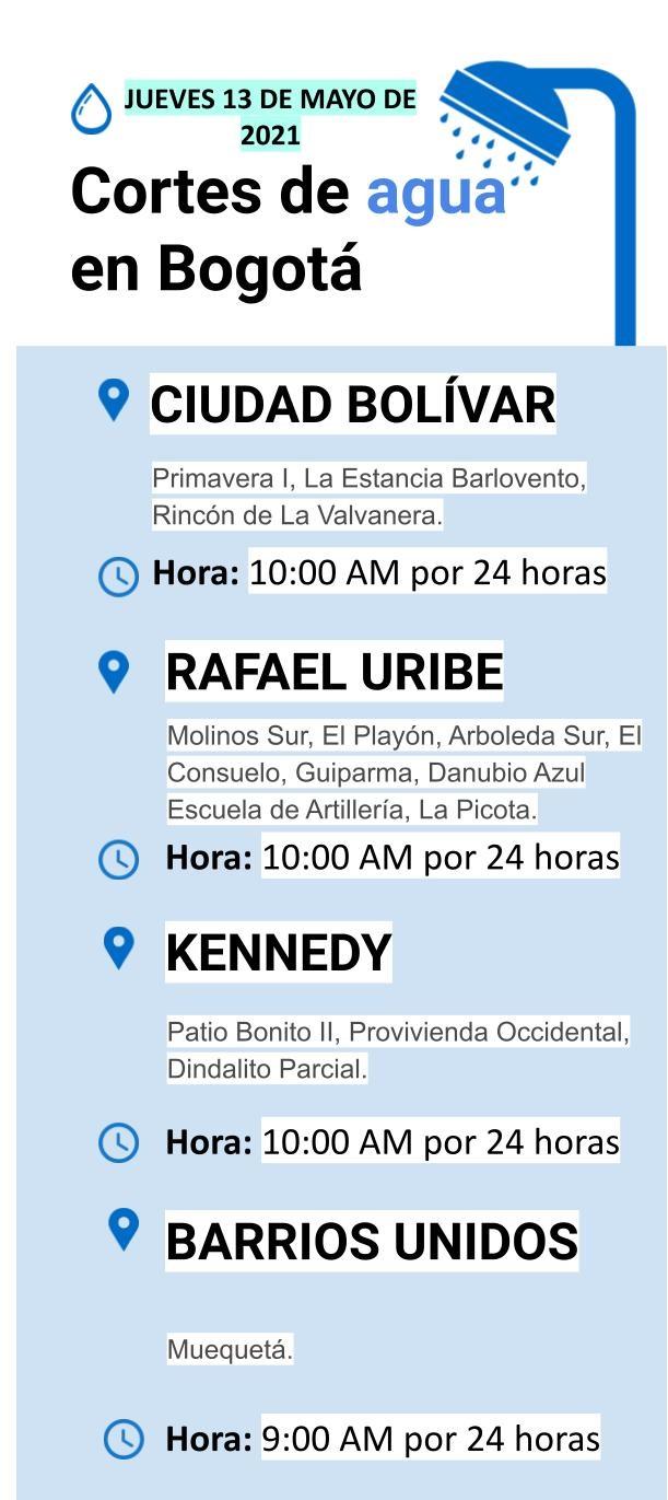 Cortes de agua para el jueves 13 de mayo en Bogotá