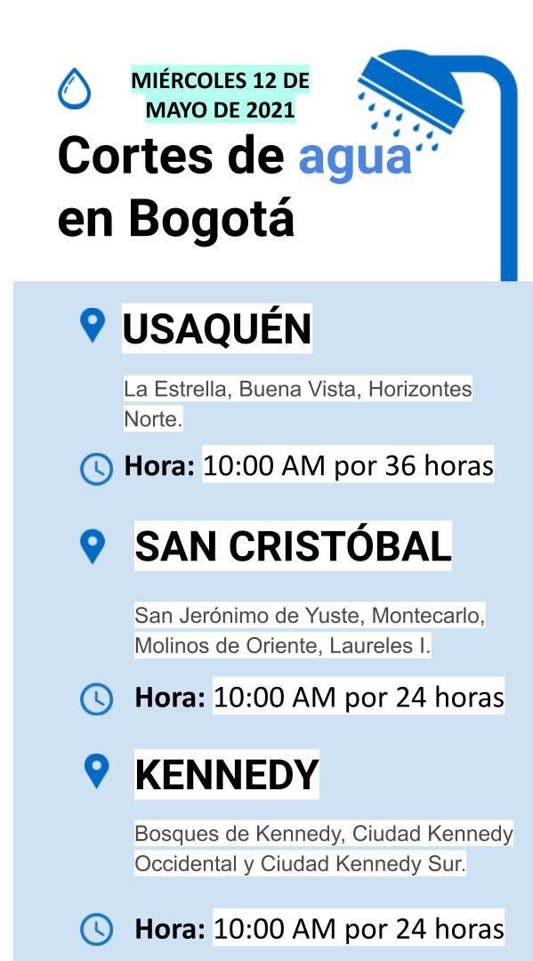 Cortes de agua para el miércoles 12 de mayo en Bogotá