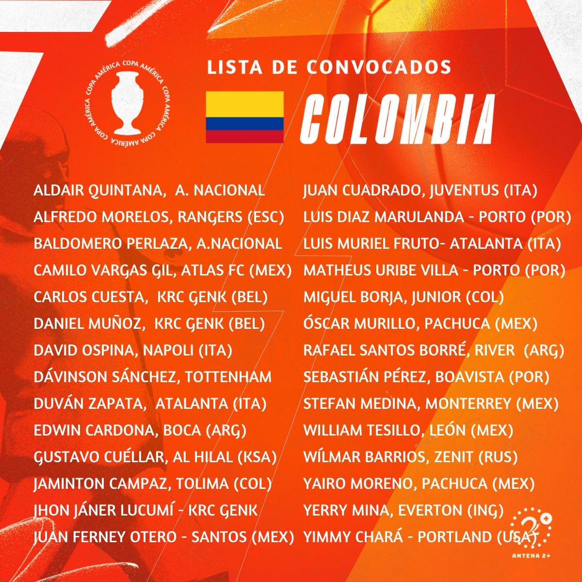 Convocados de la Selección Colombia para la Copa América 2021
