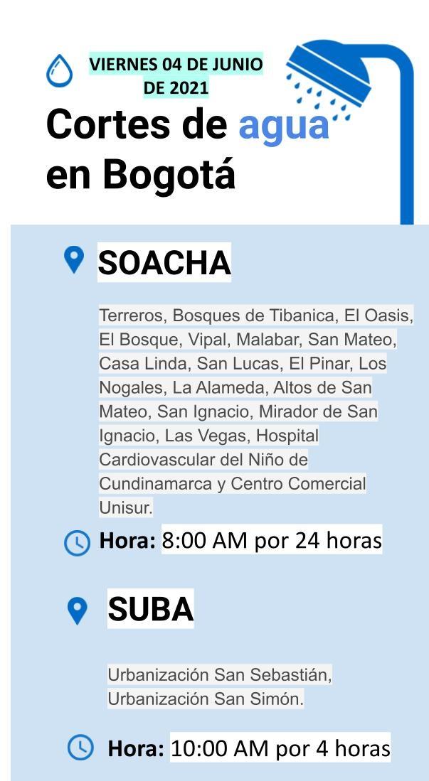 Cortes de agua para el 04 de junio en Bogotá