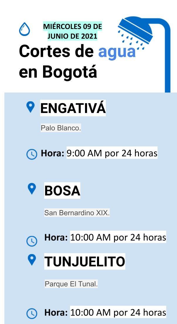 Cortes de agua para el miércoles 09 de junio en Bogotá