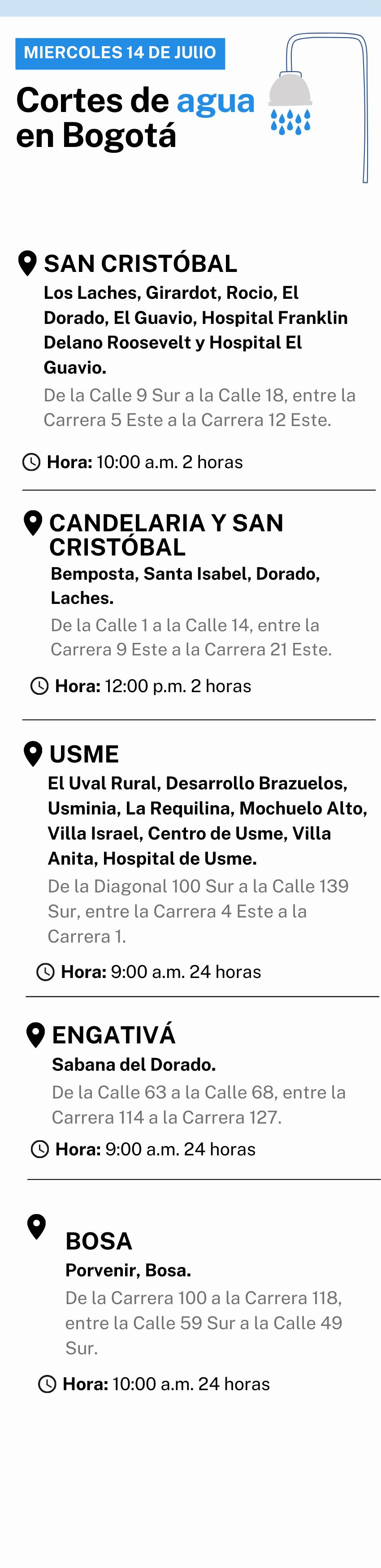 Corte de agua en Bogotámiércoles 14 de julio