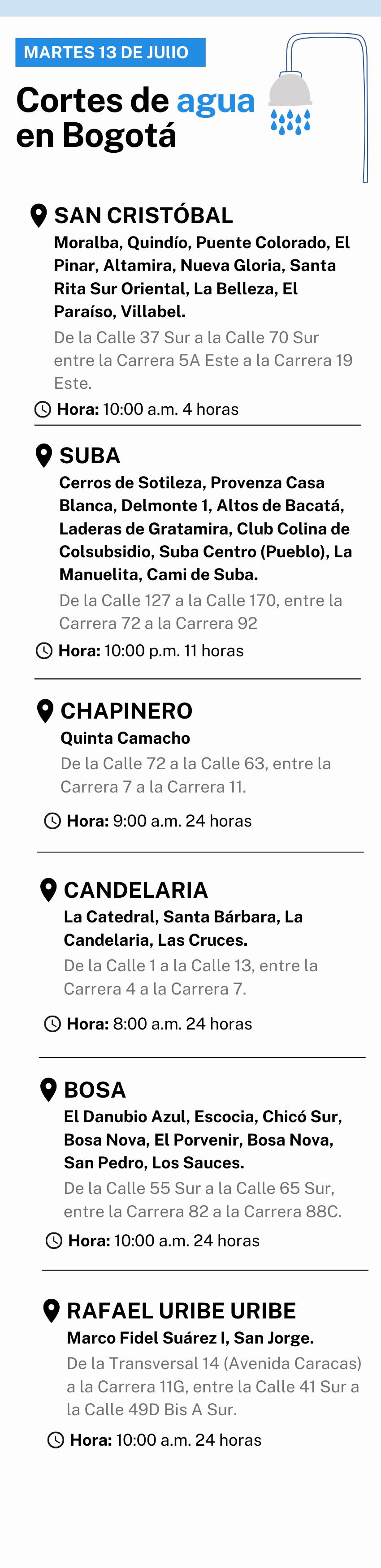 Cortes de agua en Bogotámartes 13 de julio