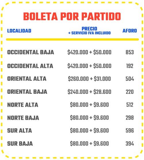 Precios de Boletas para partidos de Colombia