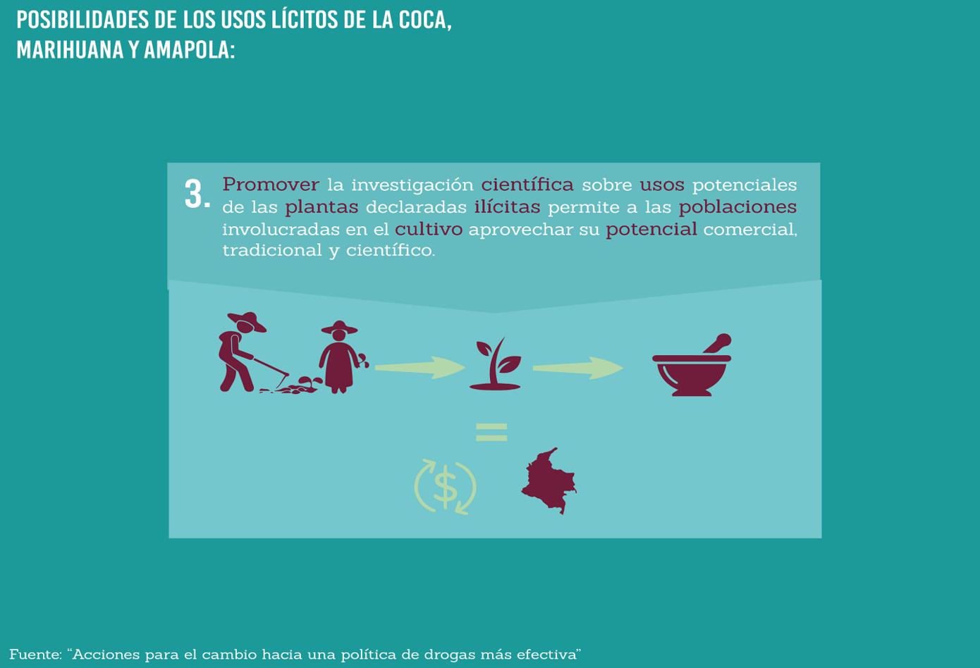 Recomendaciones nueva política antidrogas
