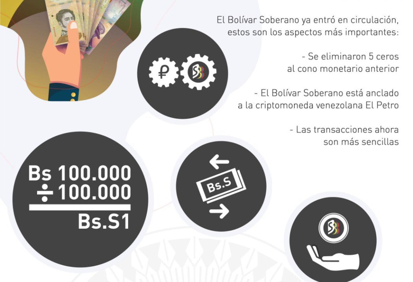 Bolívar soberano, el nuevo billete de los venezolanos