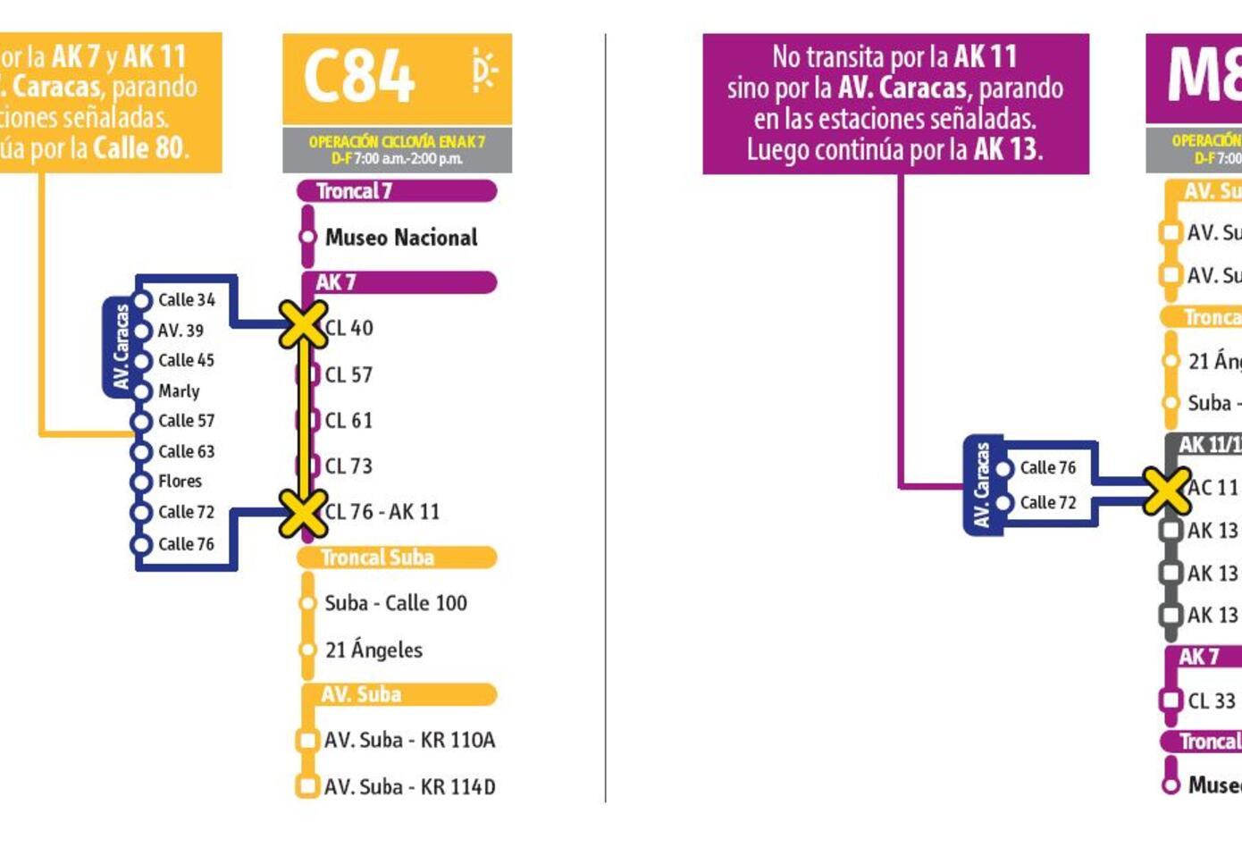Cambios en las rutas duales de Transmilenio